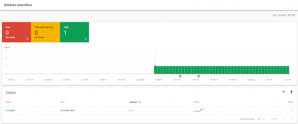 how to use the new google search console enhancements 2019 - 6